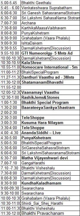 Schedule | Bhakthi TV - First Telugu Devotional Channel in